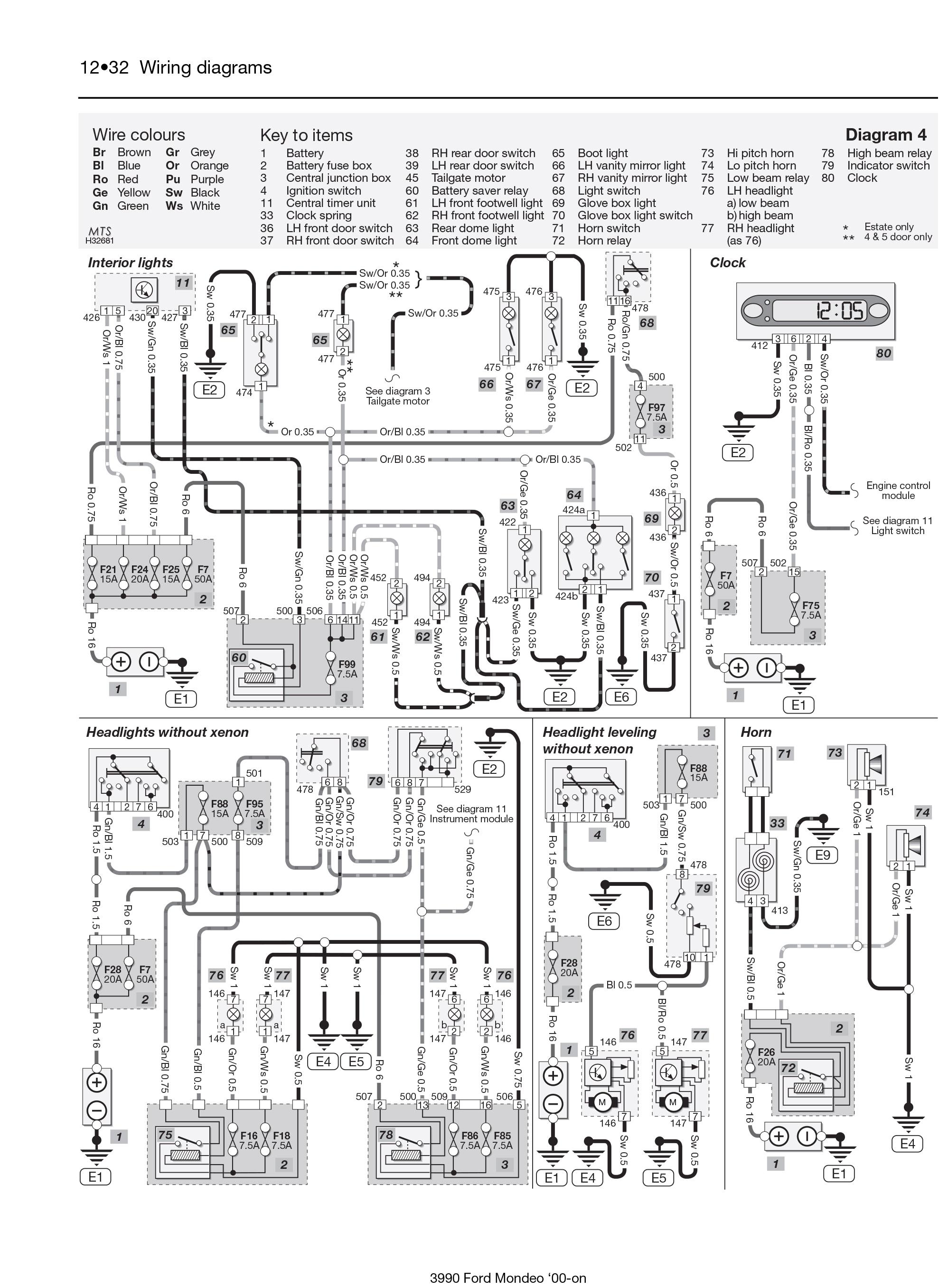 Mk4 Wiring Diagram ford Mondeo Wiring Diagram Wiring Library