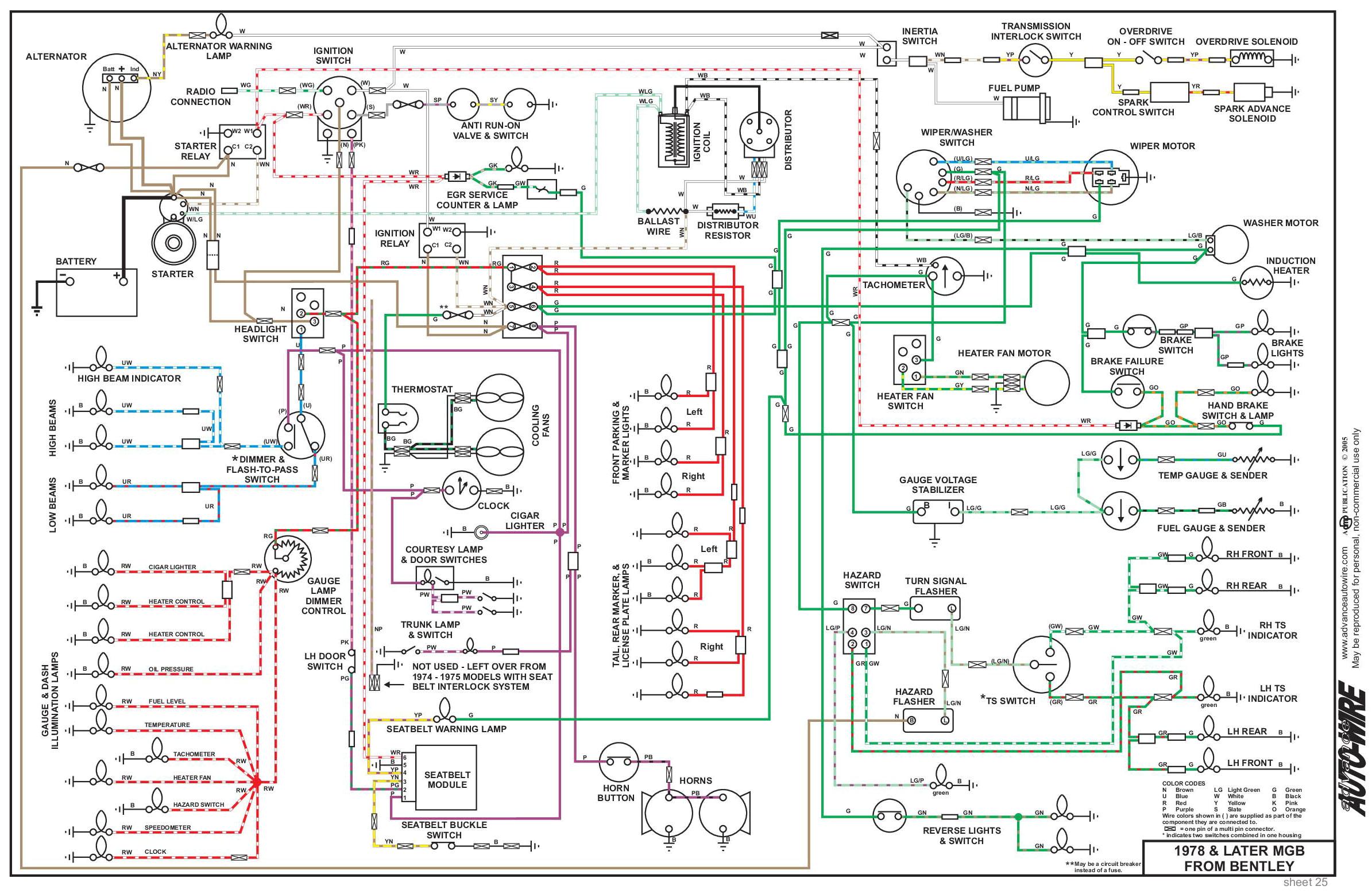mgb wiring diagram wiring diagram sys mgb wiring diagram pdf mgb wiring diagram