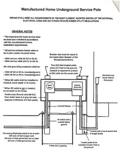 manufactured mobile home underground electrical service under wiring diagram mobile home exteriors mobile home renovations