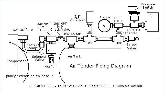 swamp cooler wiring tandemdesigns co swamp cooler switch wiring diagram wiring diagram swamp cooler wiring two