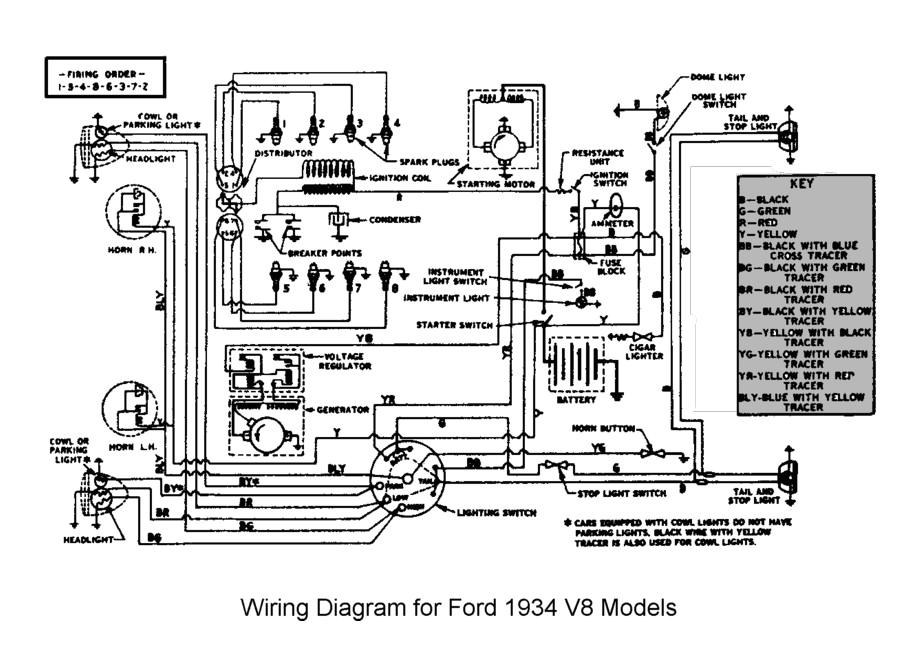 Model A ford Generator Wiring Diagram Flathead Electrical Wiring Diagrams