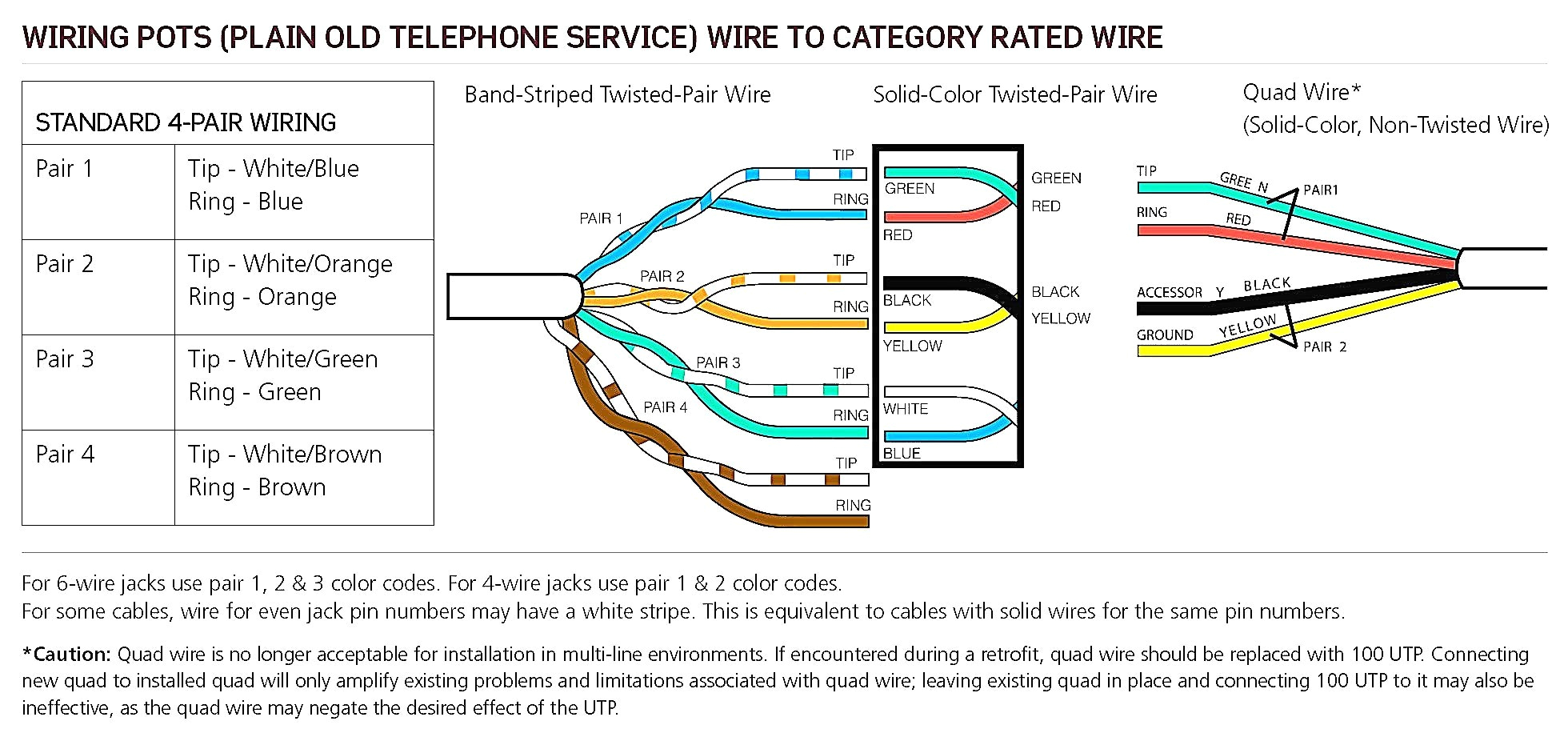 Modular Phone Jack Wiring Diagram 4 Wire Telephone Line Diagram Wiring Diagram Post