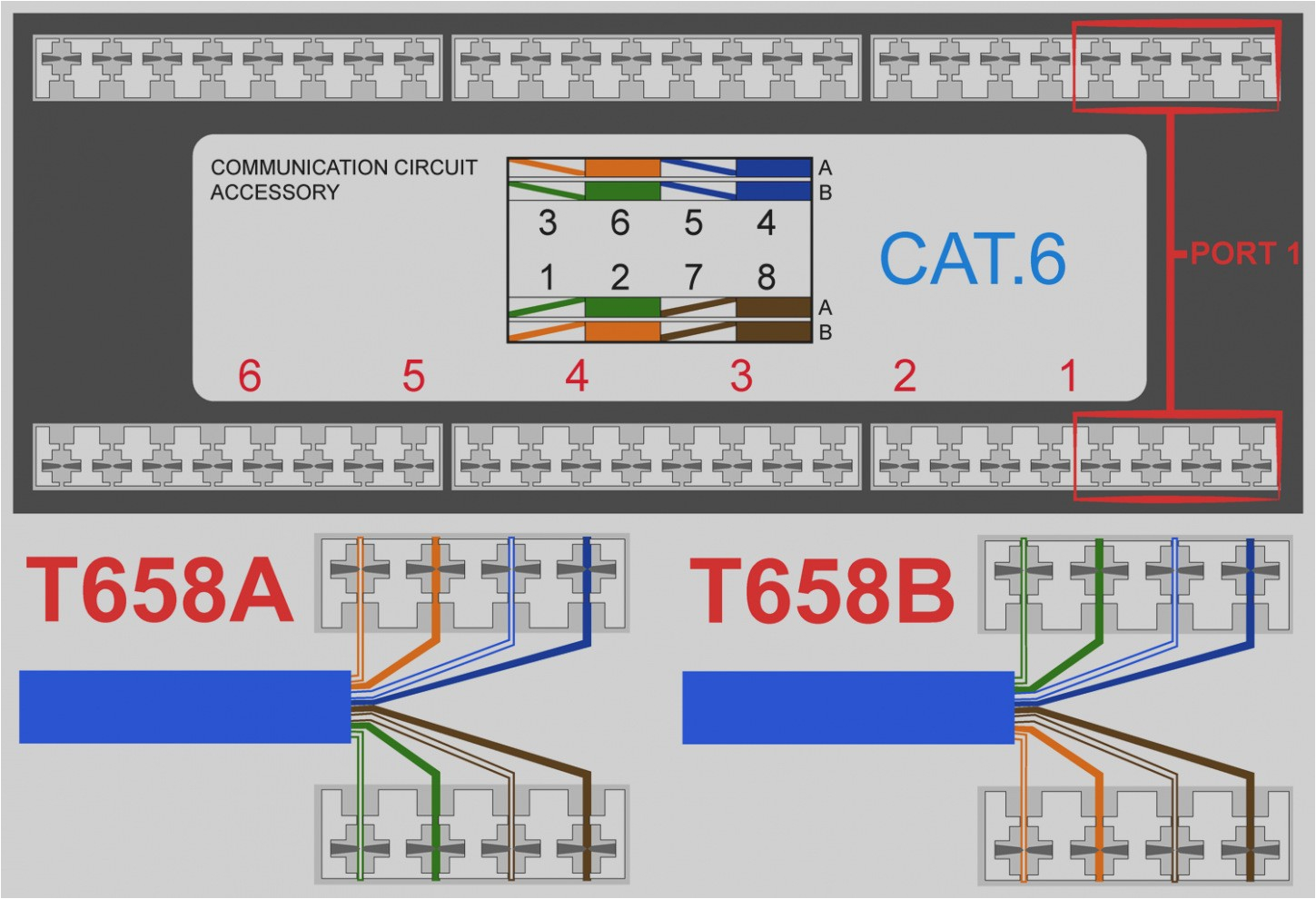 cat 5 wiring phone jack how to wire an ethernet and phone jack cat 5 telephone jack wire diagram