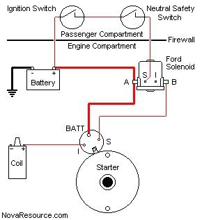 starter relay questions hot rod forum hotrodders bulletin board mopar starter relay wiring diagram