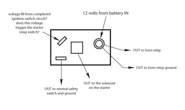mopar starter relay wiring diagram