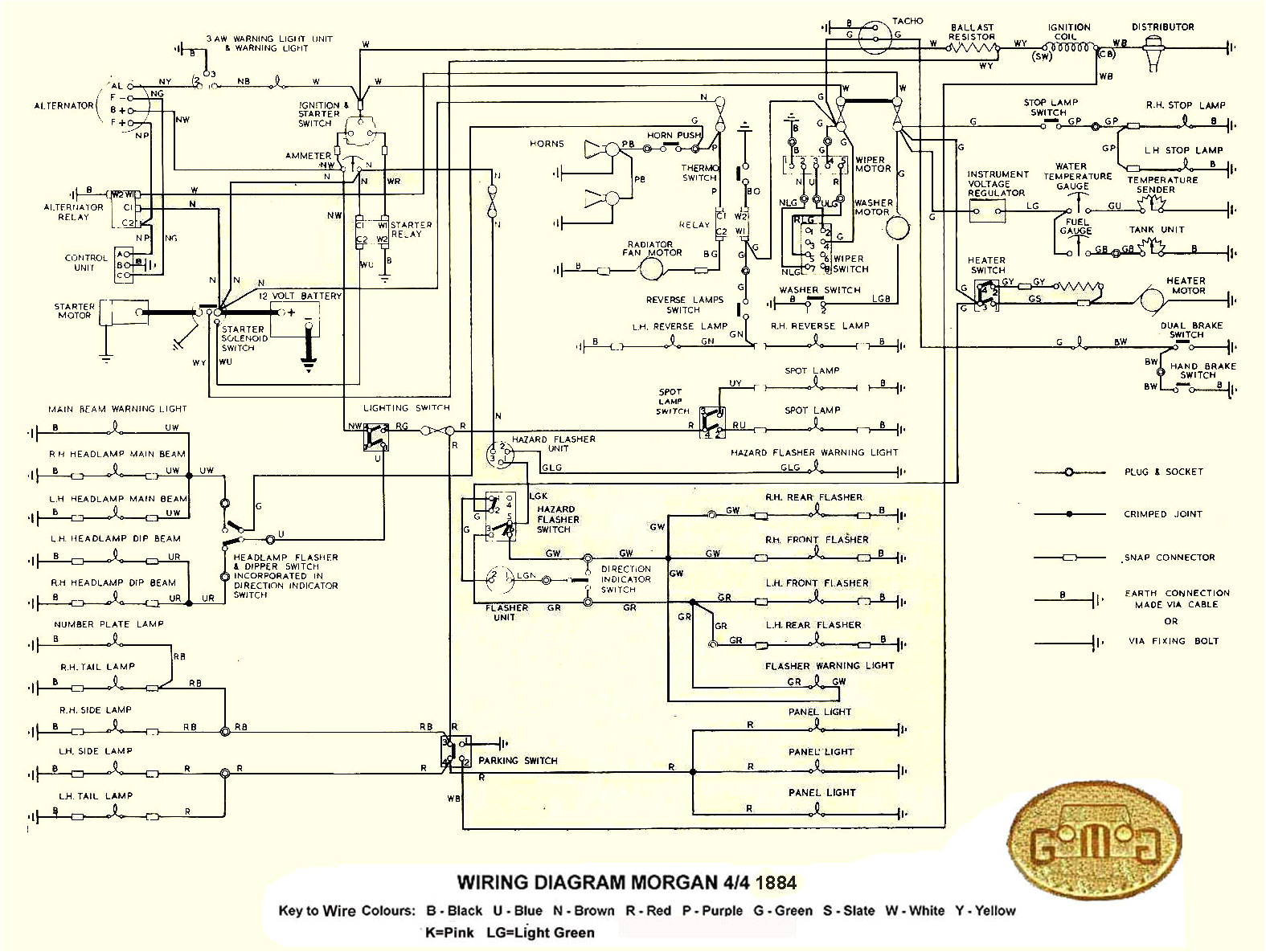 morgan electricalmorgan wiring diagram 3
