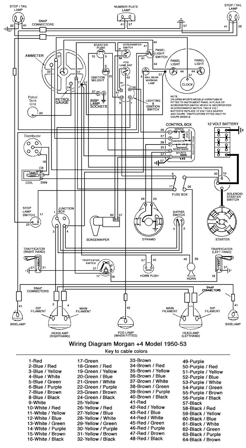 Morgan Plus 8 Wiring Diagram Car Wiring Diagram Wiring Diagram