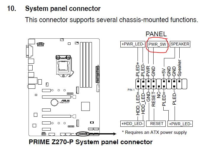 motherboard wiring diagram power reset beautiful testing the pc s psu power supply unit and its theory of operation