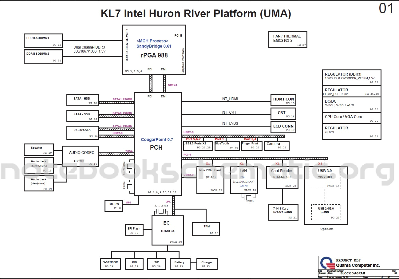 schematic motherboard quanta kl7 intel huron river uma rev 0d laptop schematic