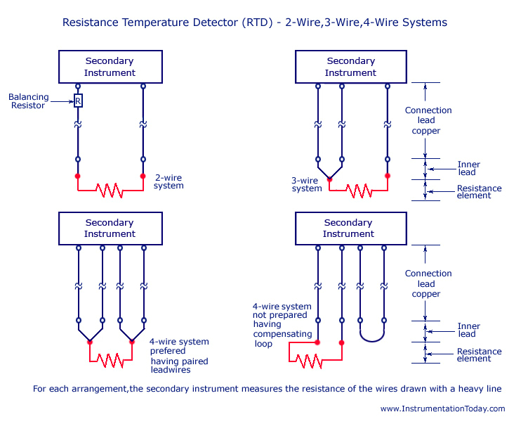 Motor Winding thermistor Wiring Diagram Resistance Temperature Detector Rtd Working Types 2 3 and 4 Wire
