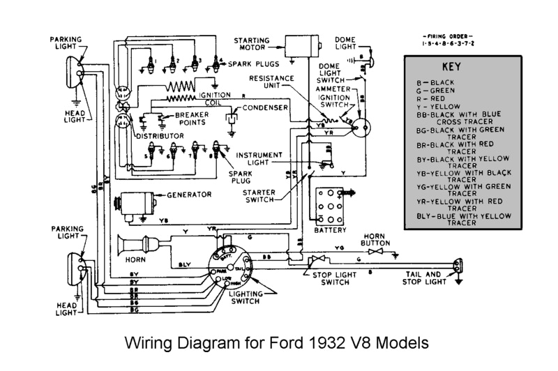 wiring for 1932 ford car