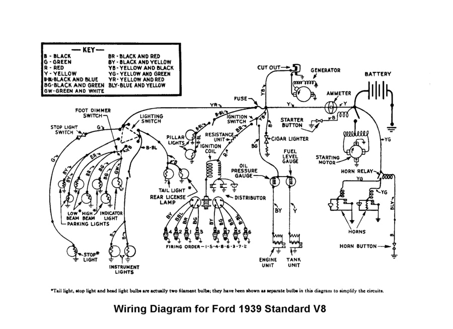 wiring for 1939 standard ford car