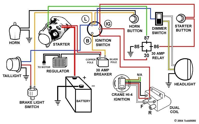 wiring diagram basic motorcycle wiring diagram wire plus throughout electrical wiring diagram of motorcycle with motorcycle wiring diagram jpg