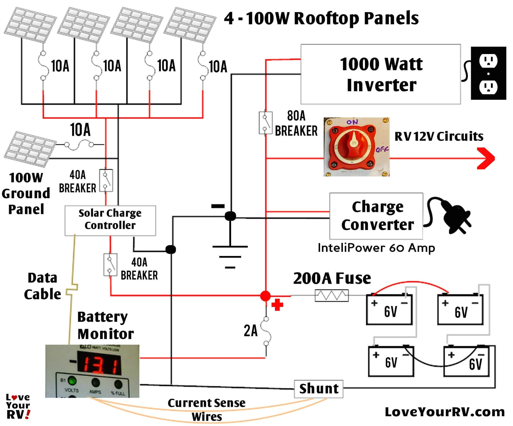 i have our off grid rv power system complete so i m putting out a detailed overview of the system components used and how much they cost luckily for me