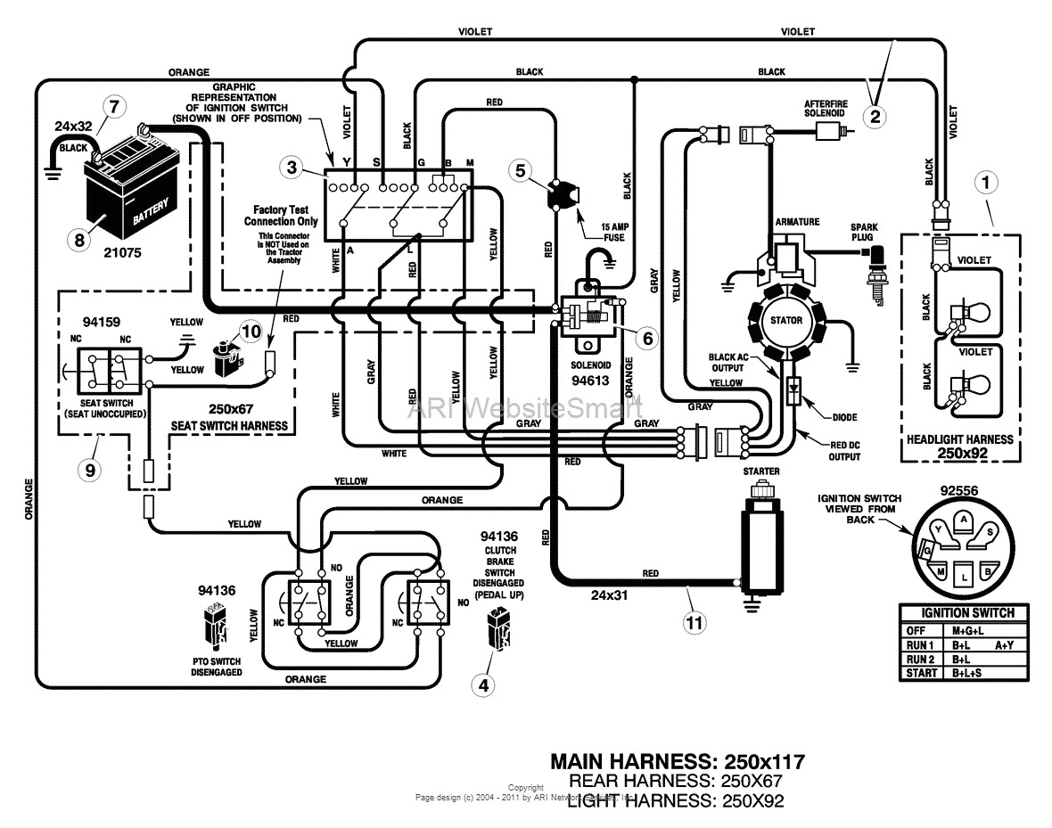 honda lawn tractor wiring diagram wiring diagram expert honda lawn mower wiring diagram honda lawn mower wiring diagram