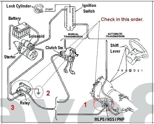 starter diagram wiring yer 5 3 mustang guys help ford solenoid 0 data schema exp 2007