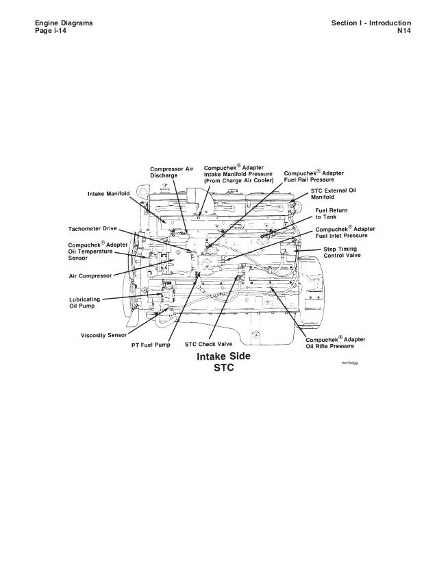 N14 Celect Plus Wiring Diagram Engine Cummins Motor Diesel N14