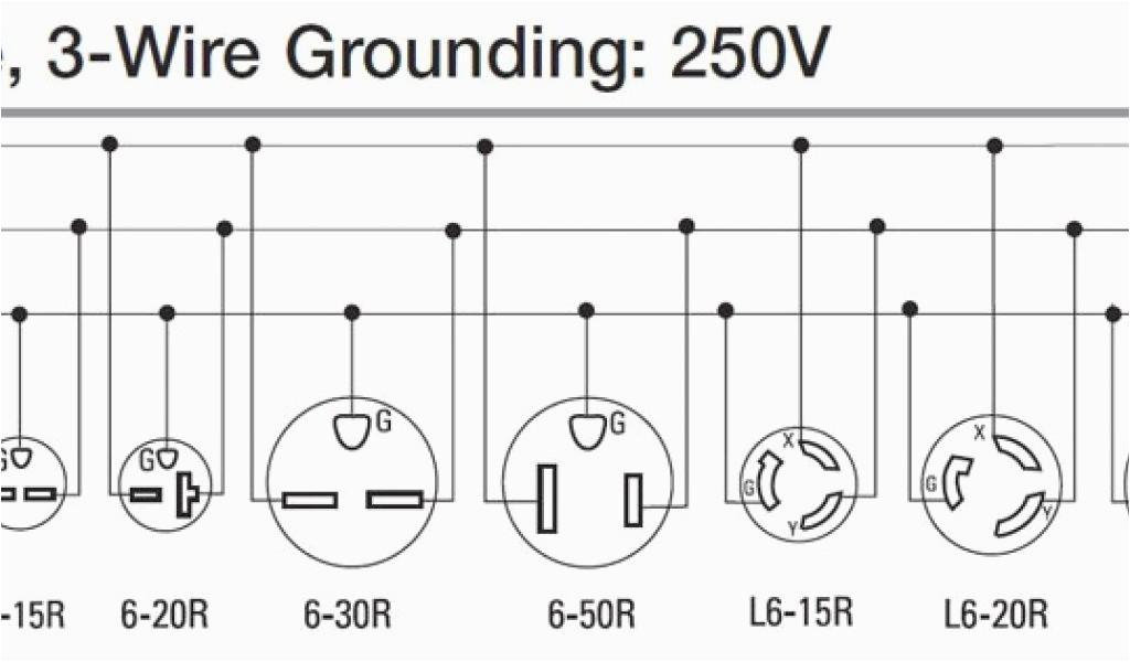50 plug wiring diagram wiring diagram centre nema 15 50 plug wiring diagram