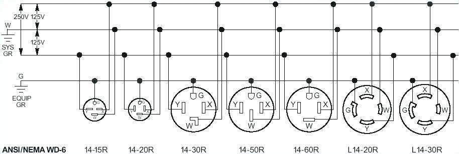 nema 15 50 plug wiring diagram wiring diagram article review mix nema plug wiring wiring diagram
