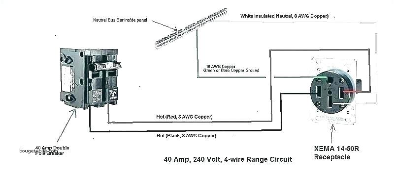 wiring diagram nema 14 50r wiring diagram schnema 14 50 wiring diagram wiring diagram home nema