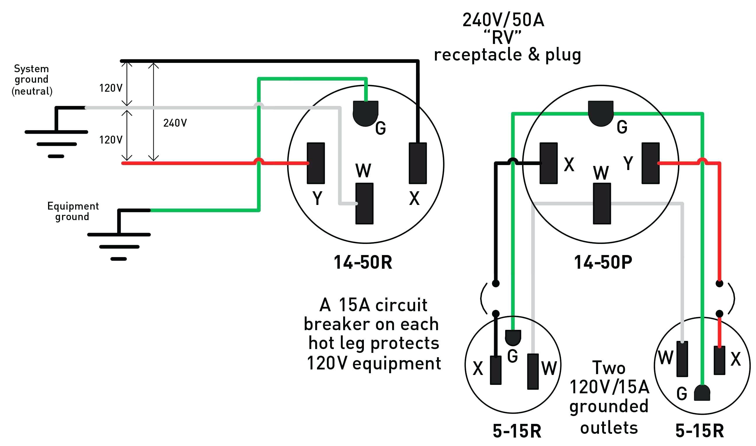 nema 14 30 wiring diagram simple diagrams with l6