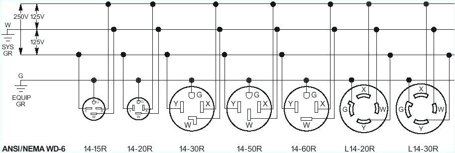 nema 14 30 30p extension cord adapter l14 30r receptacle l6 30r wiring diagram