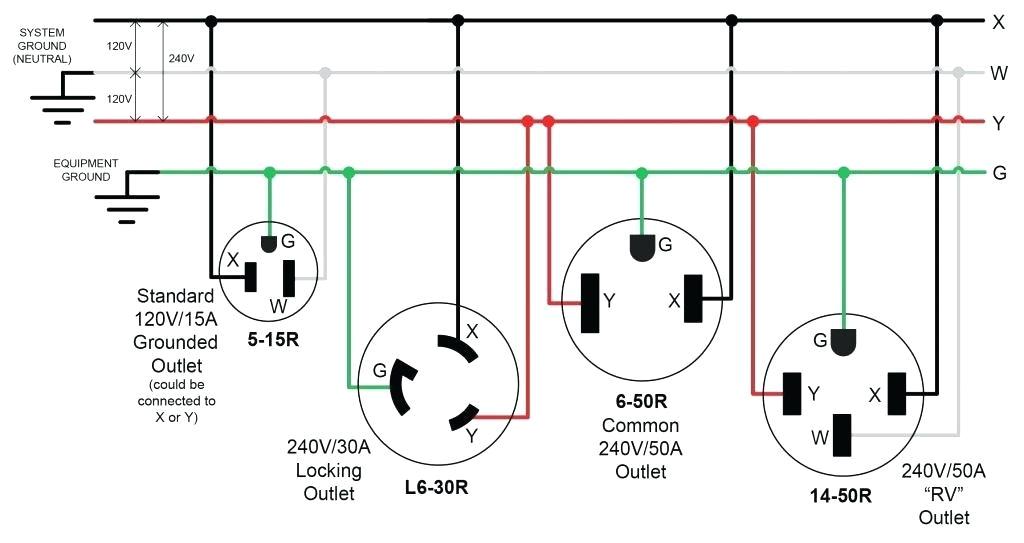 nema 5 20r diagram data diagram schematic nema 5 20r diagram