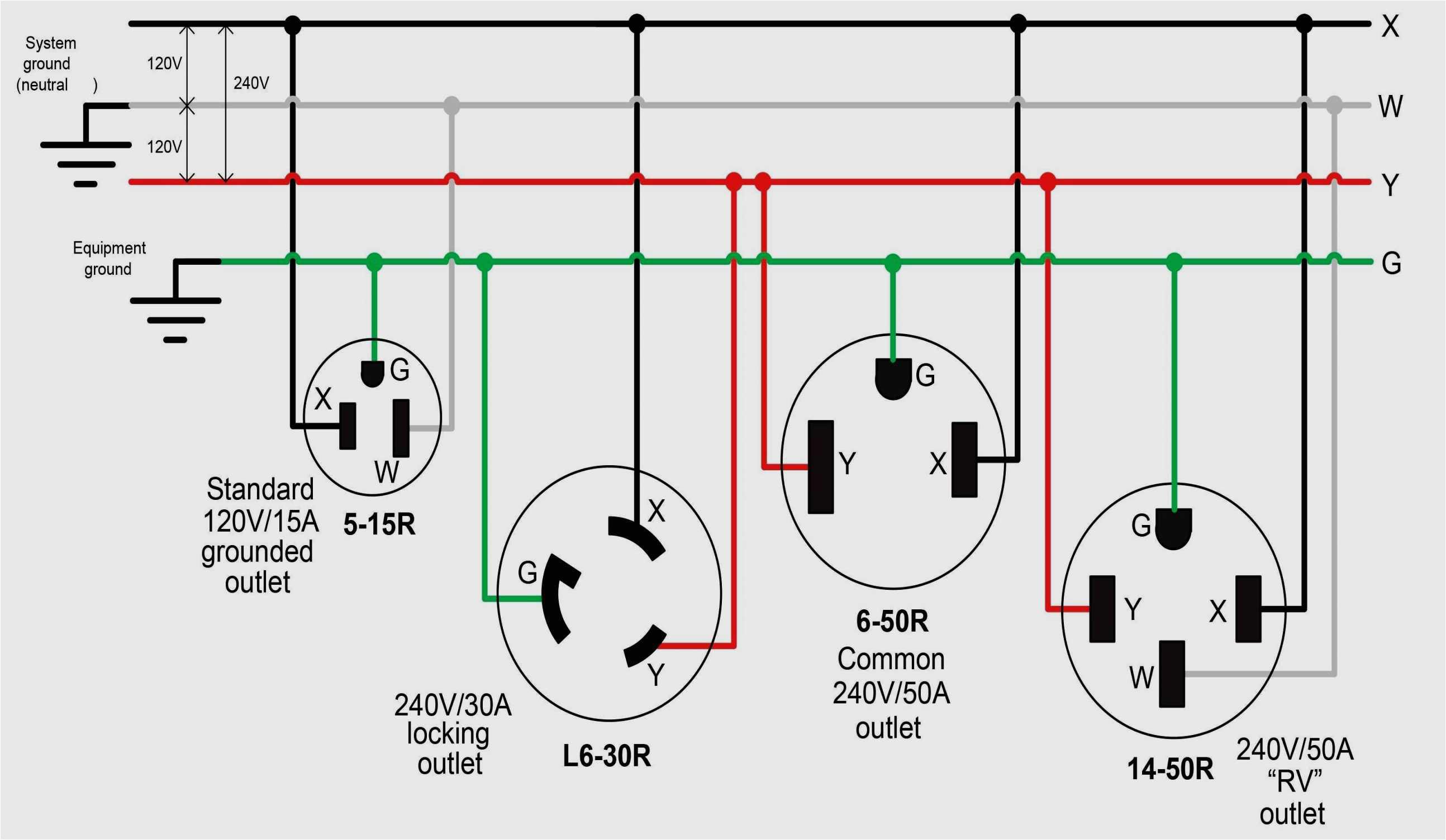 nema 15 50 plug wiring diagram wiring diagram datasourcenema l6 15r wiring diagram wiring diagram datasource