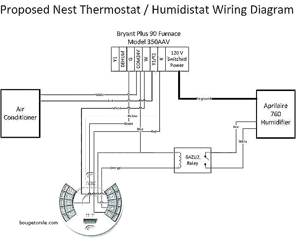 nest thermostat humidity lyric wiring diagram wiring lyric humidifier wiring diagram diagram schematic circuit