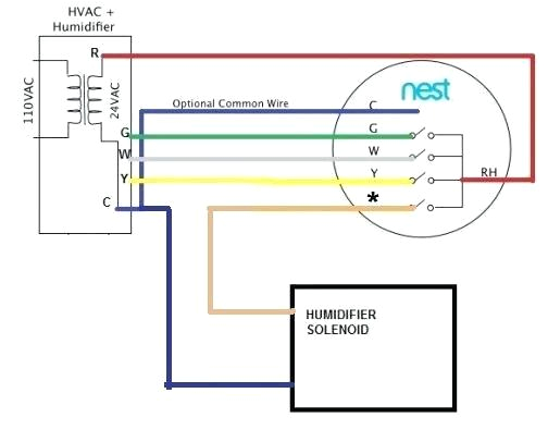 nest thermostat humidity nest humidifier wiring diagram wiring diagram thermostat relay wiring nest thermostat humidifier wiring