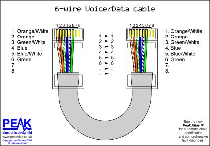 peak electronic design limited ethernet wiring diagrams patch wiring diagram of ethernet cable wiring diagram of ethernet cable