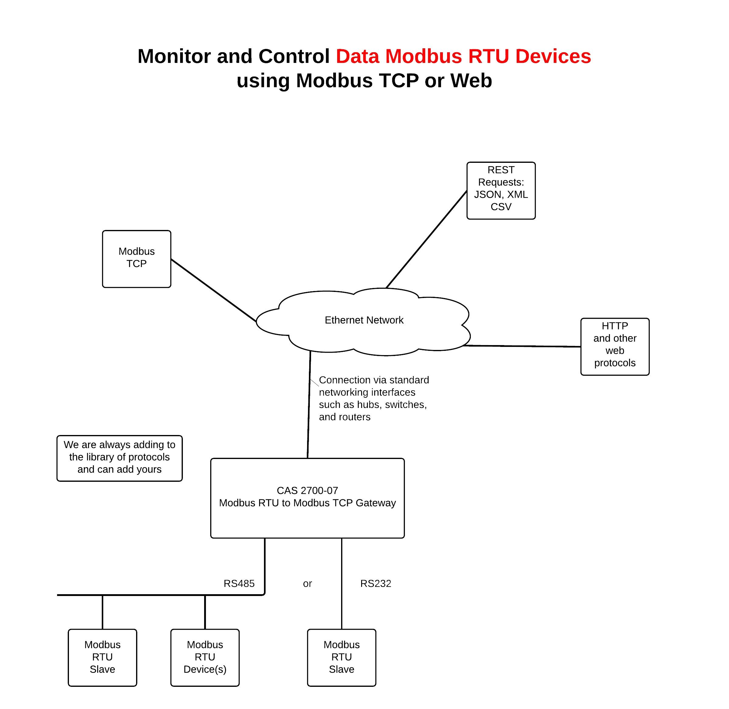 gateway monitor wiring diagram wiring diagram structure gateway laptop wiring diagram