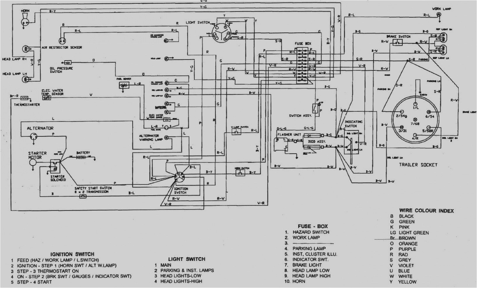 wiring diagram for tc35 wiring diagram centre new holland schematics wiring diagram toolbox