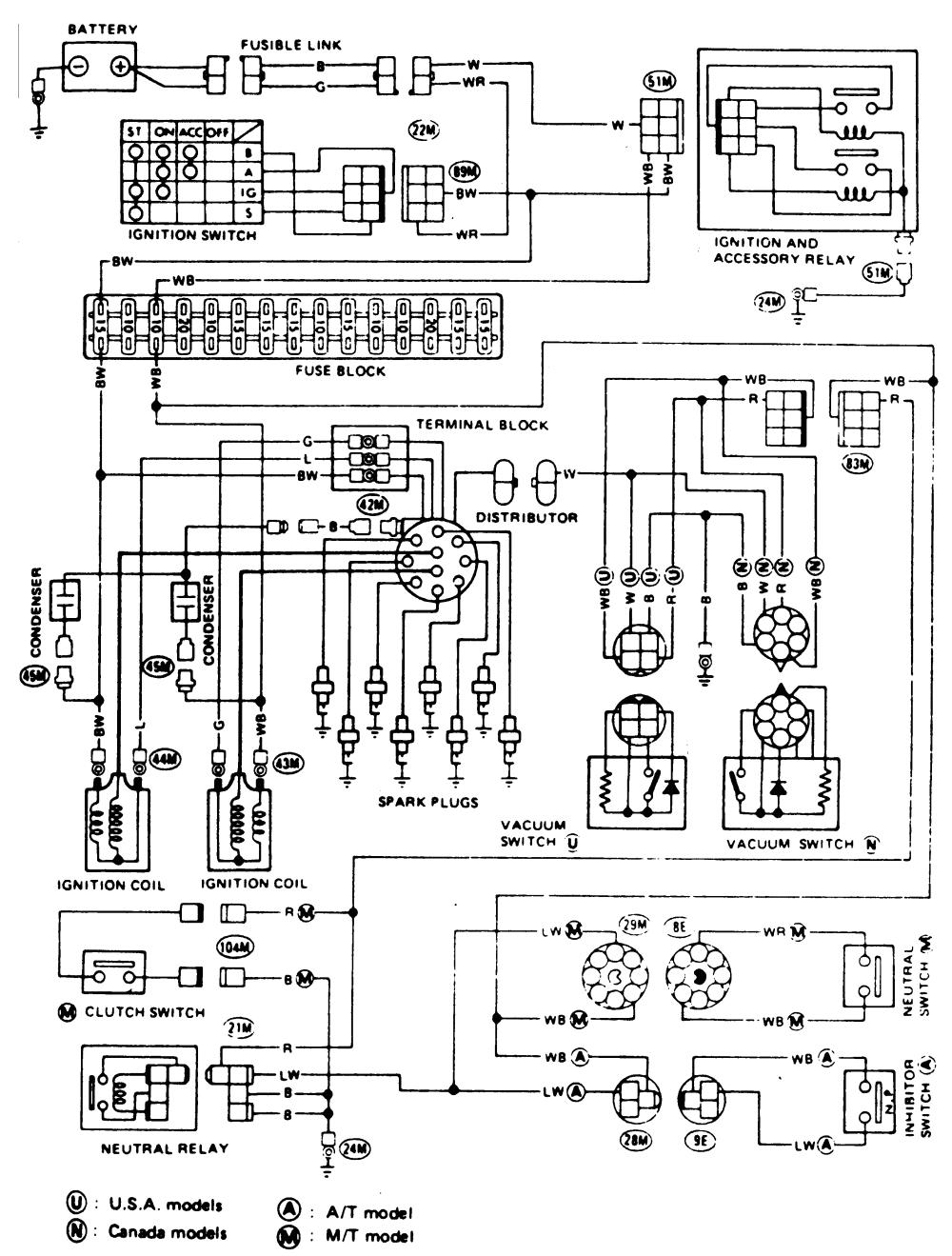 89 240sx fuse diagram wiring diagram schemes 1994 nissan 240sx fuse diagram under hood nissan 240sx