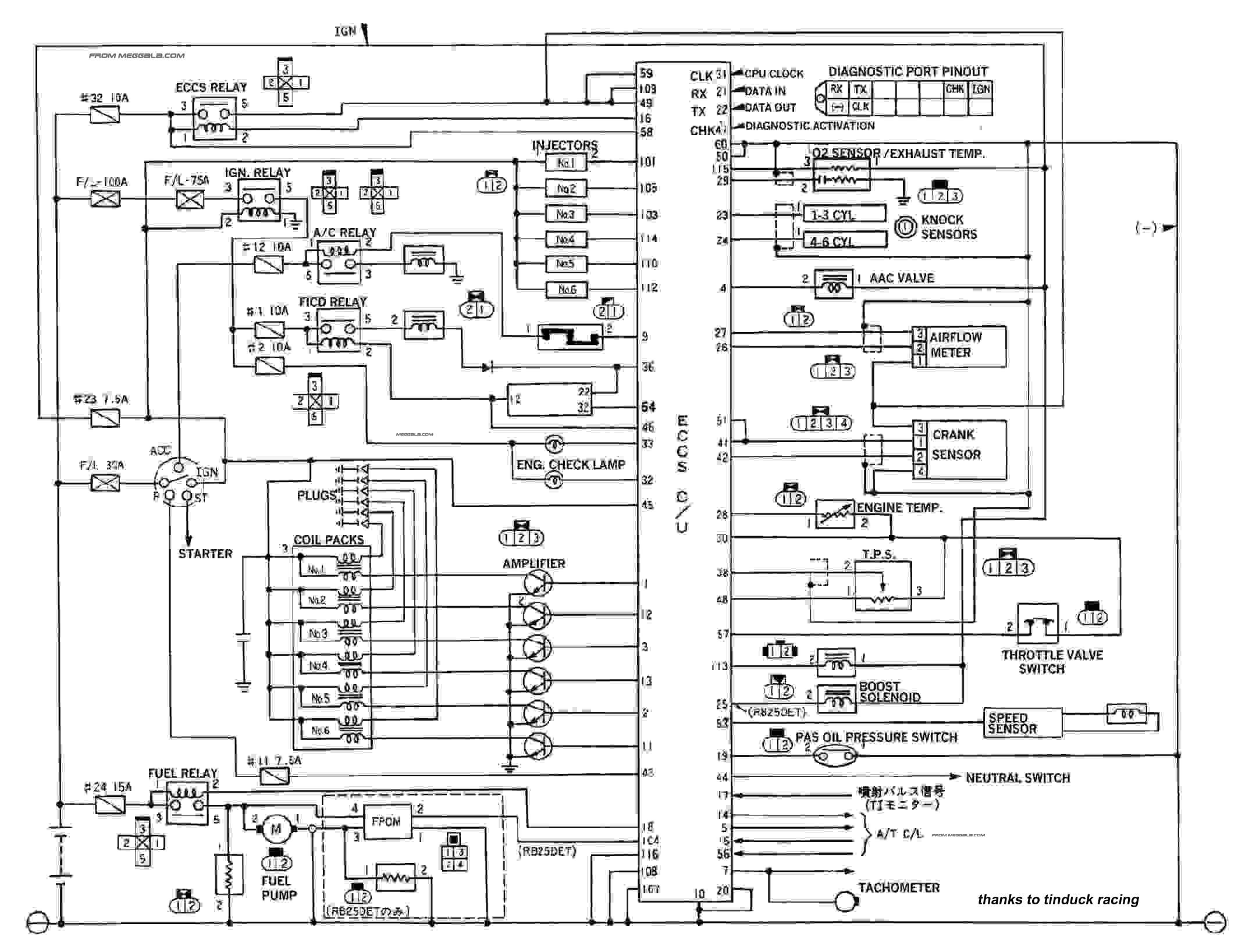 1990 nissan 240sx fuse diagram detailed schematics diagram rh lelandlutheran com 1994 nissan 240sx wiring