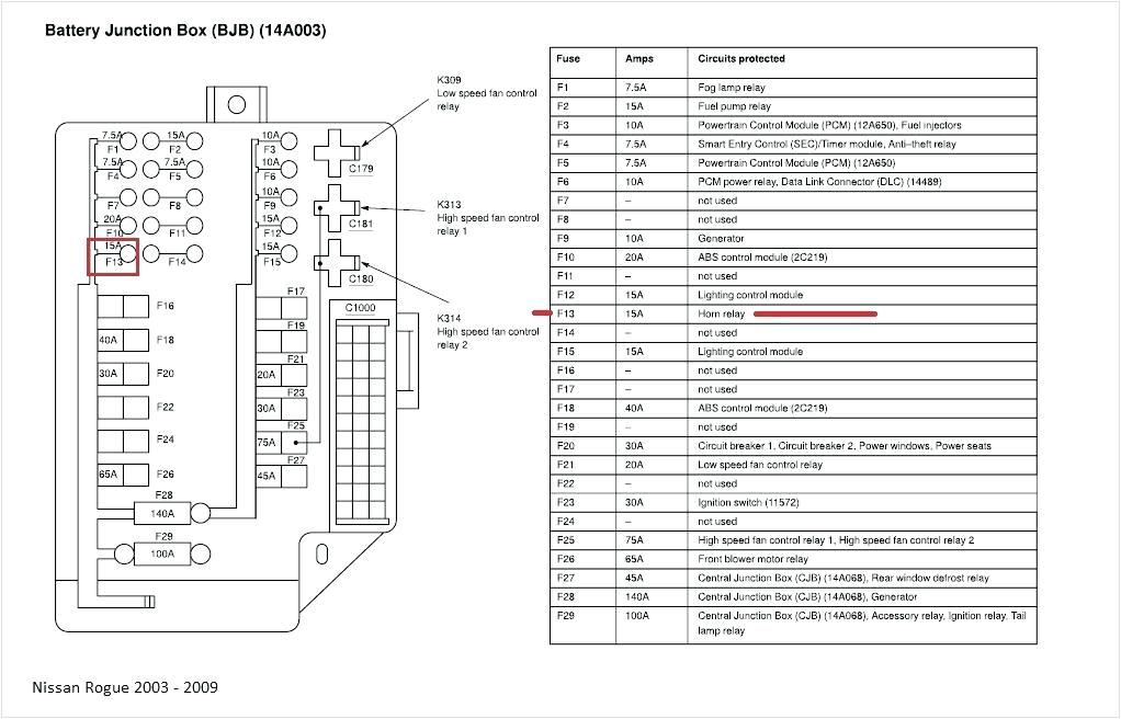 nissan fuse box layout wiring diagram name nissan fuse box diagram 2010 sentra fuse diagram wiring
