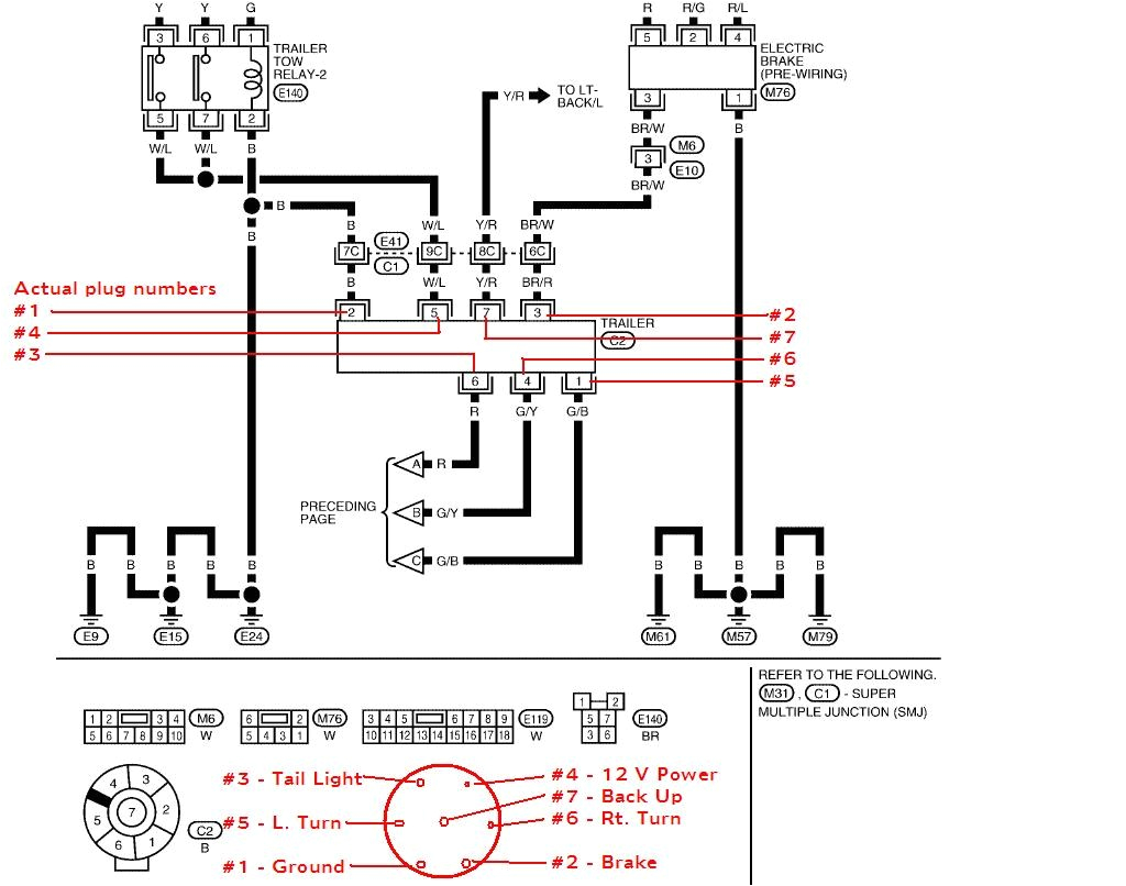 wiring diagram for titan trailer save trailer wiring diagram nissan