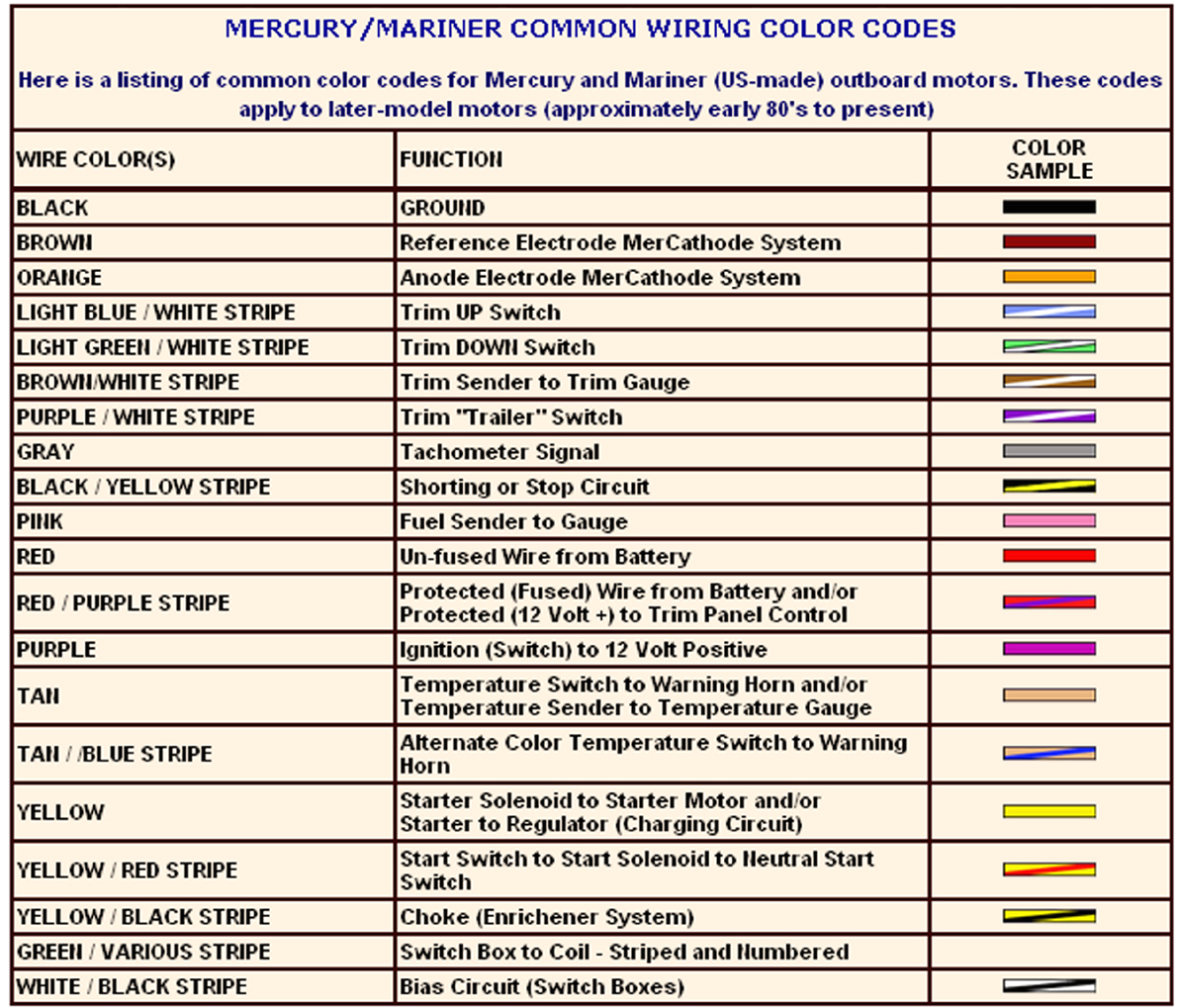 nissan wiring diagram color abbreviations my wiring diagram nissan wire color code abbreviations nissan wire color code abbreviations