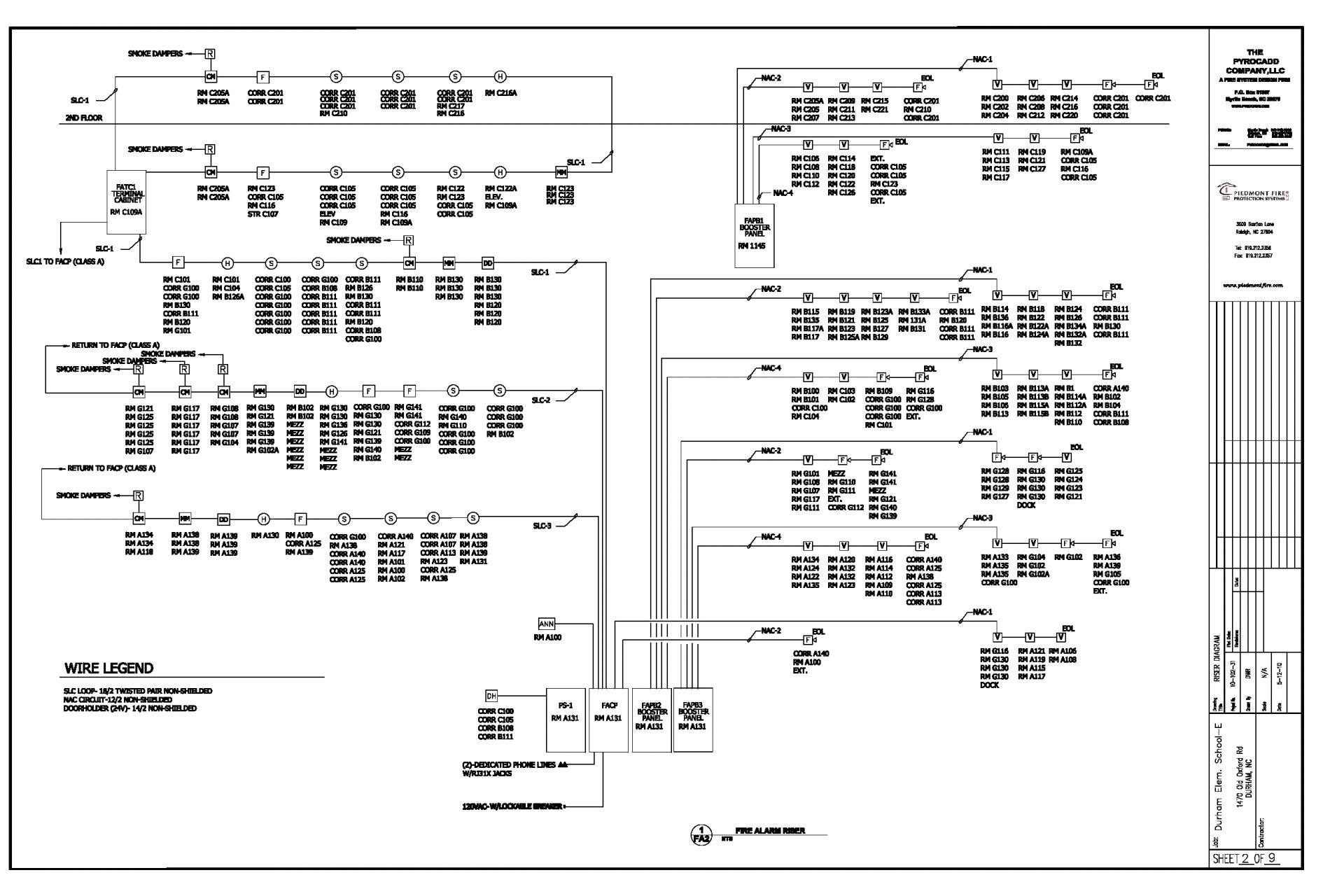 cics wiring diagram wiring diagram ebookcics wiring diagram index listing of wiring diagramscics wiring diagram data