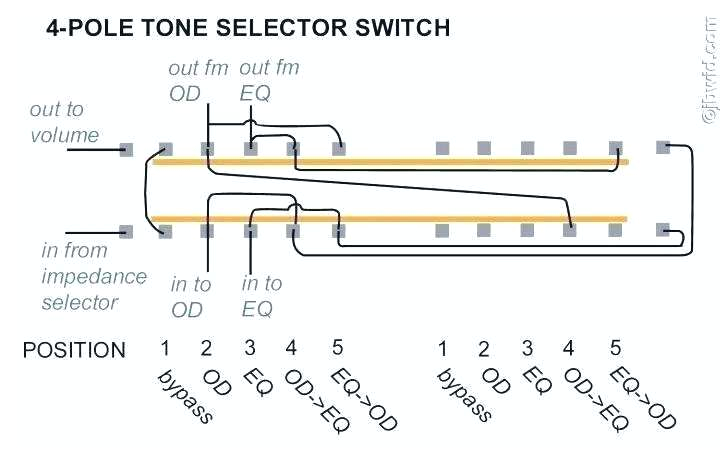 110 light switch wiring diagram light switch wiring diagram land rover defender old style 3 way