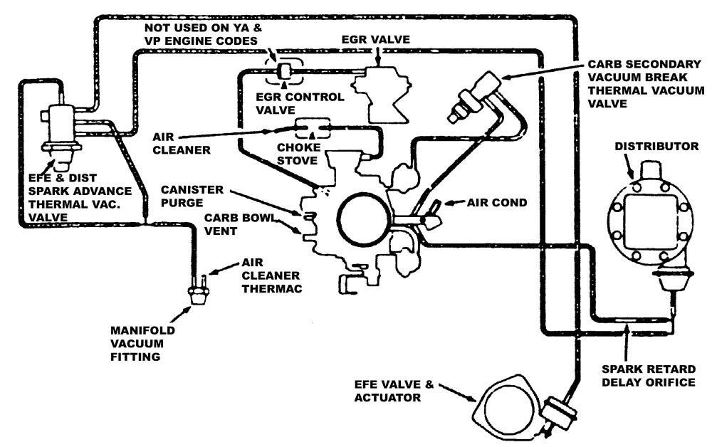 Olds 455 Spark Plug Wire Diagram Repair Guides Vacuum Diagrams Vacuum Diagrams Autozone Com