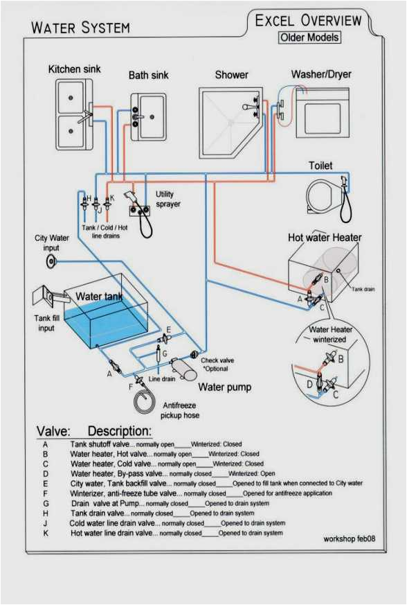 Omron H3cr A8 Wiring Diagram Omron Wiring Diagram Omron Drive Wiring Diagram Not Lossing Wiring