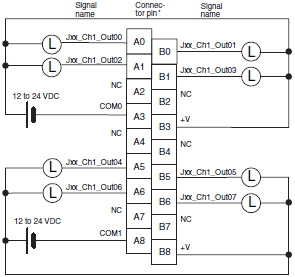 when wiring pay careful attention to the polarity of the external power supply the load may operate incorrectly if the polarity is reversed