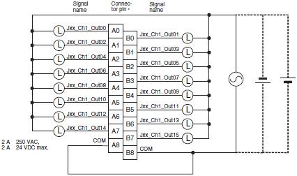 Omron Id211 Wiring Diagram Cj1w Oc Oa Od Cj Series Output Units Specifications Omron