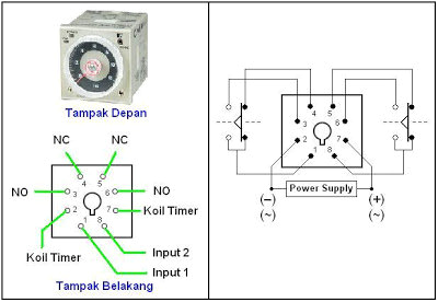 gambar 3 wiring diagram relay omron h3cr a8 download scientificgambar 3 wiring diagram relay omron h3cr