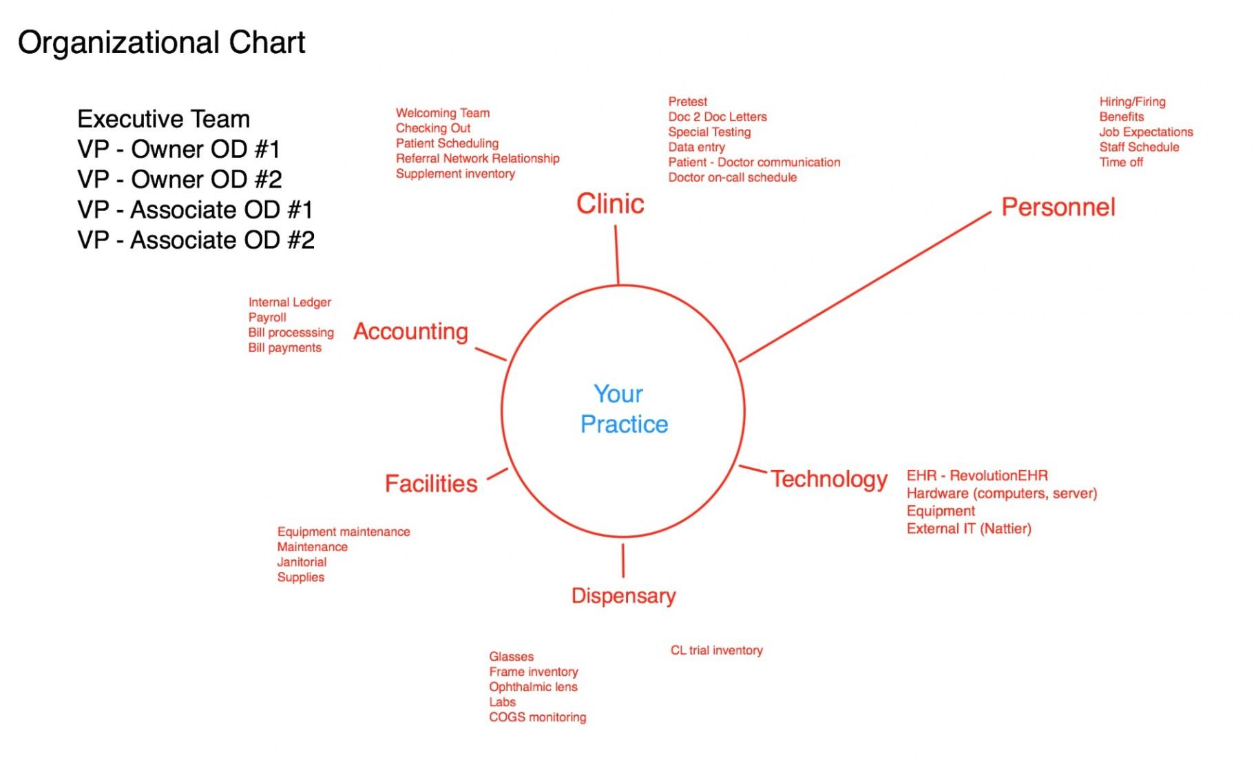 diagram sentences online free awesome tree diagram generator word plete wiring diagrams