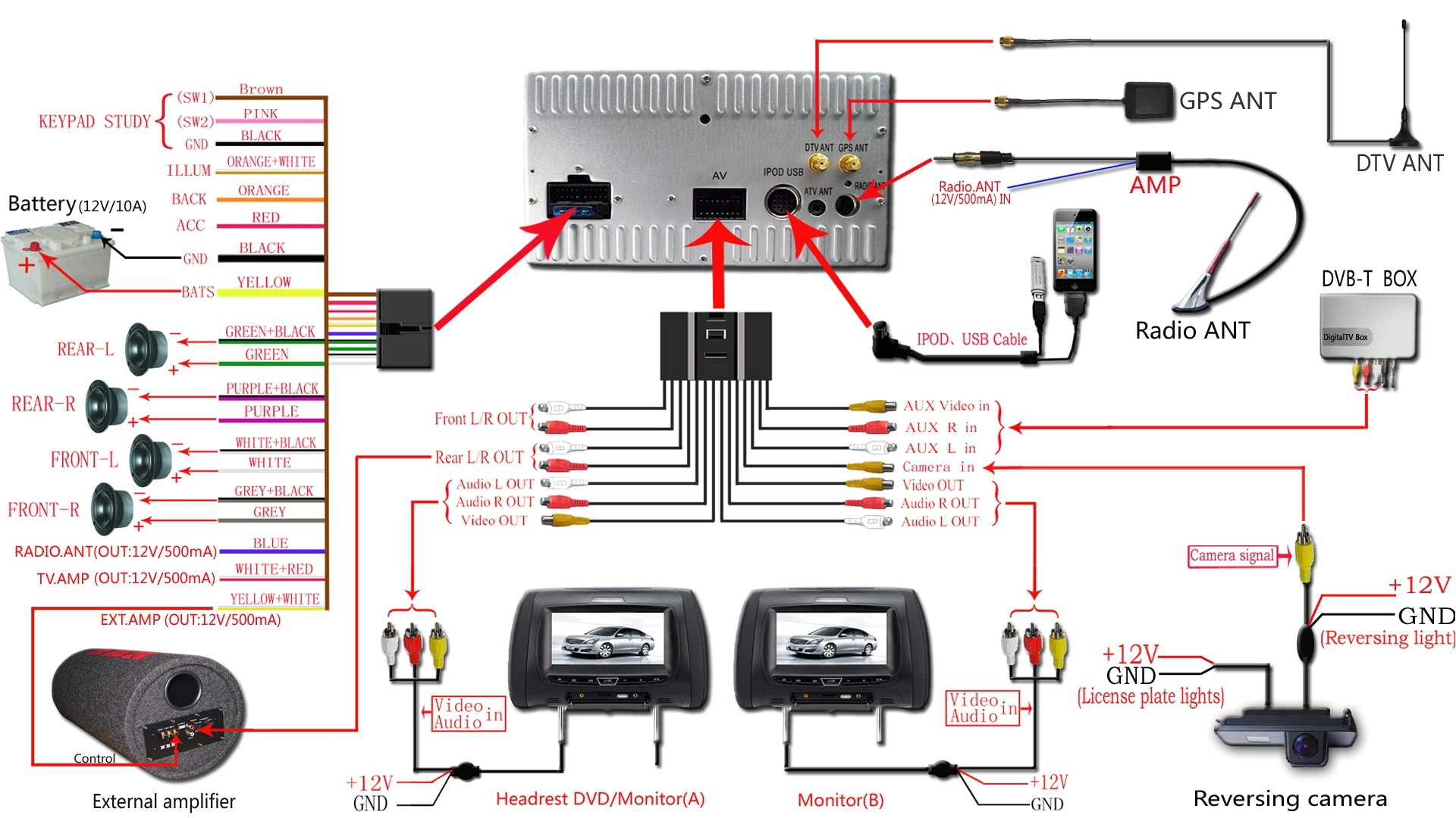 car dvd wiring diagram wiring diagram blogcar dvd wiring diagram wiring diagram toolbox car stereo dvd