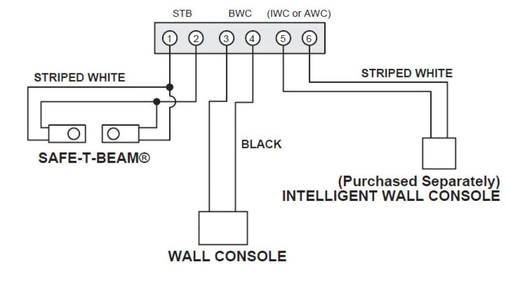 genie wiring diagram wiring diagram sys old genie garage door opener wiring diagram