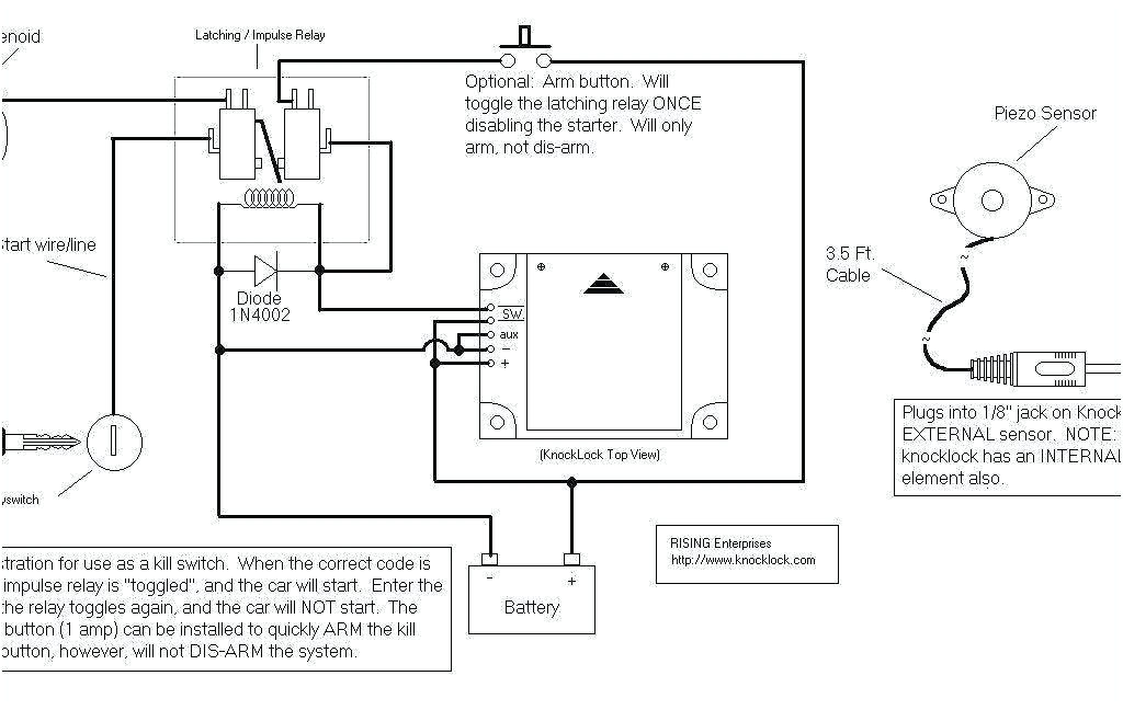 wiring diagrams for a garage wiring diagram mega wiring diagram garage door wiring diagram today wiring