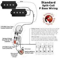 guitar diy guitar chords electric cello guitar pickups bass amps cigar